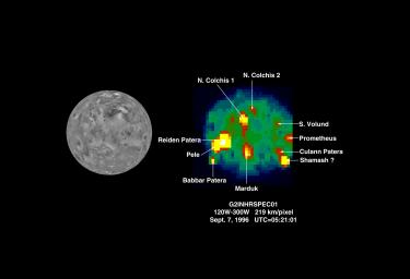 Hotspots are seen in the vicinity of Prometheus, Volund and Marduk, all sites of volcanic plume activity during NASA's Galileo encounter in 1996.