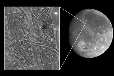 Ganymede Uruk Sulcus High Resolution Mosaic Shown in Context