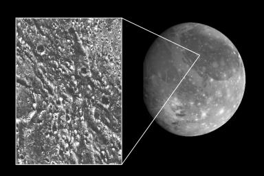 Ganymede Galileo Regio High Resolution Mosaic Shown in Context