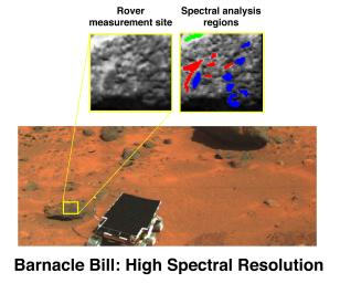High Spectral Resolution Image of