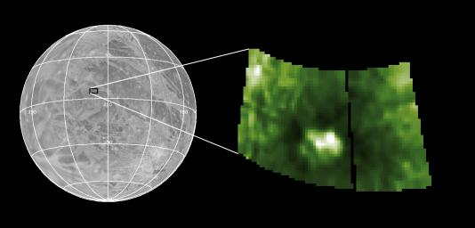 The left image is an airbrush map of the surface of Ganymede from NASA's Voyager data. The small square shows the location of Antum crater, target of the image from NASA's Galileo spacecraft on the right.