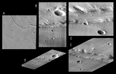 MGS Views of Nirgal Vallis