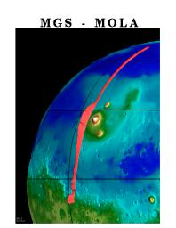 MGS Mars Orbiter Laser (MOLA) Surface Topography of Northern Hemisphere