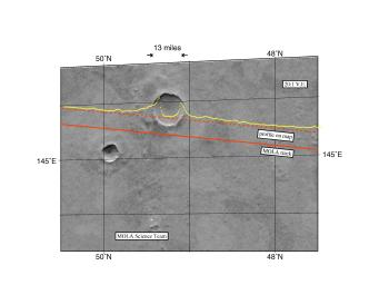 MGS Mars Orbiter Laser Altimeter Topographic Profile of Impact Crater