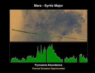 An abundance of pyroxene at Syrtis Major on Mars is seen in this image from NASA's Mars Global Surveyor.
