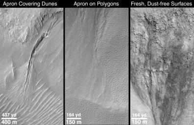 Evidence for Recent Liquid Water on Mars: Clues Regarding the Relative Youth of Martian Gullies