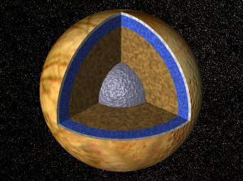 Cutaway view of the possible internal structure of Europa. The surface of the satellite is a mosaic of images obtained in 1979 by NASA's Voyager spacecraft.