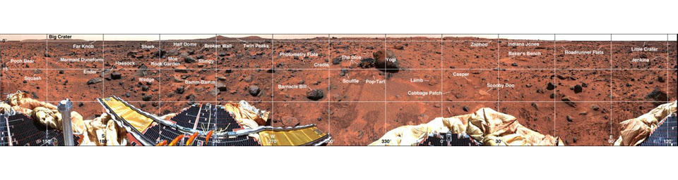 Coordinate Map of Rocks at Pathfinder Landing Site