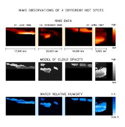 NIMS Observes the Structure and Composition of Jupiter's Clouds