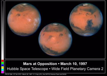 Hubble Captures A Full Rotation Of Mars