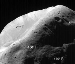 MOC Image of Phobos with TES Temperature Overlay
