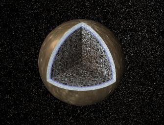 This artist's concept, a cutaway view of Jupiter's moon Callisto, is based on recent data from NASA's Galileo spacecraft which indicates a salty ocean may lie beneath Callisto's icy crust.