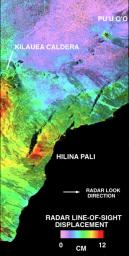 This is a deformation map of the south flank of Kilauea volcano on the big island of Hawaii, centered at 19.5 degrees north latitude and 155.25 degrees west longitude.