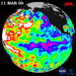 NASA's TOPEX/Poseidon data, collected over a 10-day sampling cycle from March 1 to 11, 2000, showed a La Niña condition with sea surface heights reflecting unusual patterns of heat storage in the ocean.