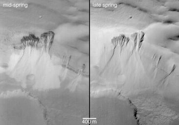 Spring Defrosting of Mass-Movement Material at South High Latitudes