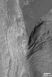 Terby Crater Layers