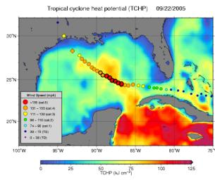 Tropical Cyclone Heat Potential (TCHP) field in the Gulf of Mexico during September 22, 2005. The path of Hurricane Rita is indicated with circles spaced every 3 hours with their size and color representing intensity (see legend).