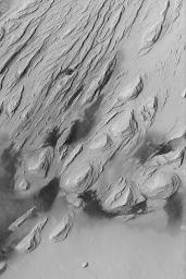 Wind Erosion in Aeolis