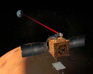 This illustration depicts a concept for operation of an optical communications system on NASA's Mars Telecommunications Orbiter.