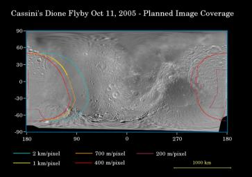 Cassini's Visit to Dione
