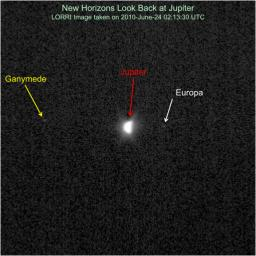 NASA's New Horizons had an exciting flyby encounter with Jupiter in early 2007, and the spacecraft has been rapidly moving away from the giant planet ever since.