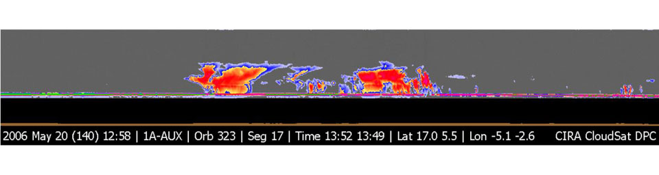 NASA's CloudSat satellite's image of a horizontal cross-section of tropical clouds and thunderstorms over east Africa.