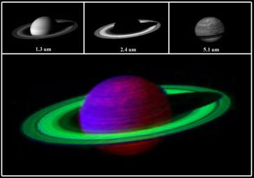 Saturn's Kaleidoscope of Color