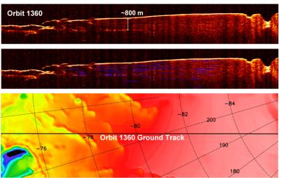 Interpreting Radar View near Mars' South Pole, Orbit 1360