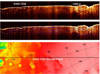 Interpreting Radar View near Mars' South Pole, Orbit 1334