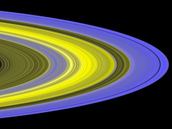 Mapping Clumps in Saturn's Rings