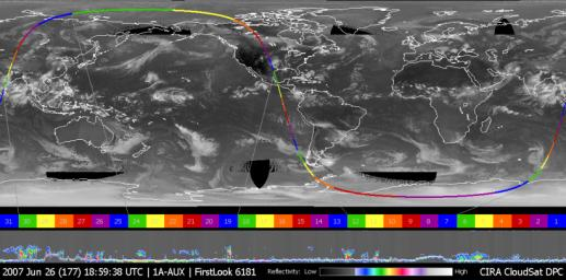 This image was taken on June 26, 2007, UTC 20:00. In this image an obvious storm hangs over the middle of the United States. Figure 1 shows NASA's CloudSat data looking, in profile, at the cloud in this storm.