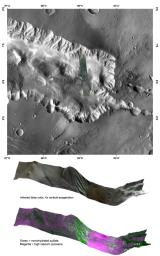 Eolian Features Provide a Glimpse of Candor Chasma Mineralology