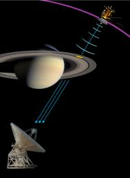 Saturn's Ring Rhythm