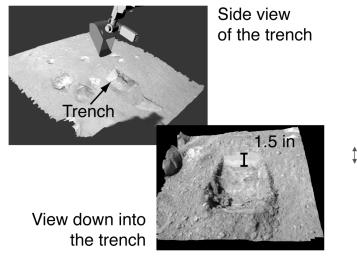 Trench Visualization