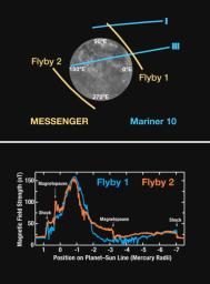 Magnetometer Results from MESSENGER's Second Mercury Encounter