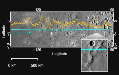 Mercury's Topography from the Second Flyby