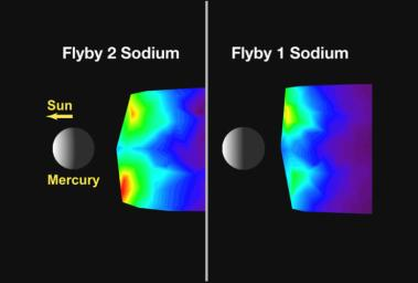 Comparing Mercury's Exosphere between Two Flybys