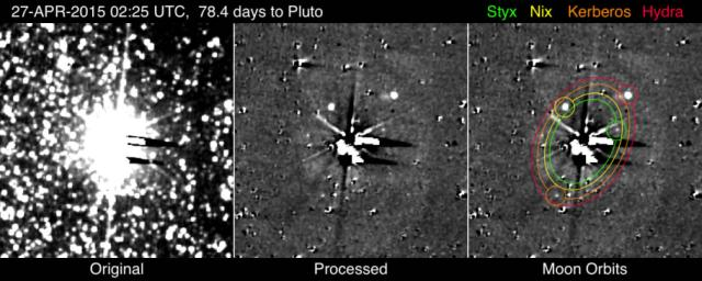 The images detecting Kerberos and Styx shown here were taken with NASA's New Horizons' most sensitive camera, the Long Range Reconnaissance Imager (LORRI), from April 25-May 1, 2015.