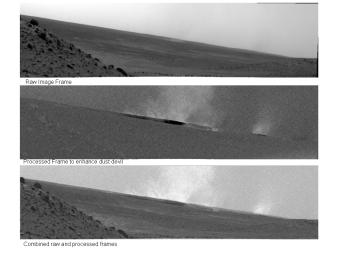 Researchers used the navigation camera on NASA's Mars Exploration Rover Spirit to look for dust devils near the rover during the mission's 1,919th Martian day, or sol (May 27, 2009).