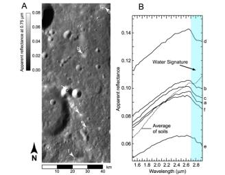 Craters and the Tell-Tale Signatures