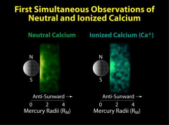 The First Simultaneous Observations of Neutral and Ionized Calcium