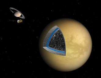 This artist's illustration shows the likely interior structure of Saturn's moon Titan deduced from gravity field data collected by NASA's Cassini spacecraft.