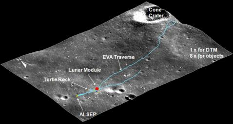 Precise 3D Measurements of Objects at Apollo 14 Landing Site