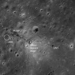 The Apollo 15 Lunar Laser Ranging Retroreflector - A Fundamental Point on the Moon