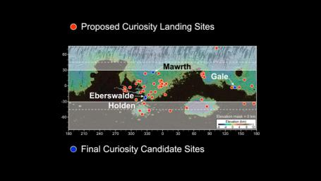 More Than 60 Sites Considered for Next Mars Rover Landing