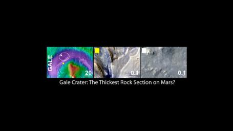 Gale Crater, the Selected Landing Site for Curiosity