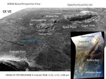 This graphic combines a perspective view from NASA's Mars Reconnaissance Orbiter of the 'Botany Bay' and 'Cape York' areas of the rim of Endeavour Crater on Mars, and an inset with mapping-spectrometer data.