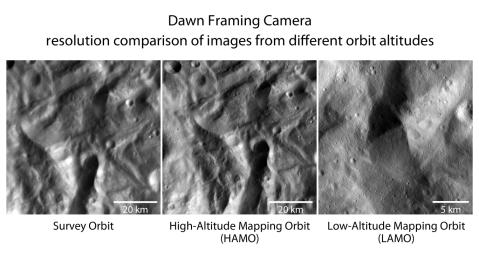 NASA's Dawn spacecraft has spiraled closer and closer to the surface of the giant asteroid Vesta. These images were obtained by Dawn's framing camera in the three phases of its campaign since arriving at Vesta in mid-2011.