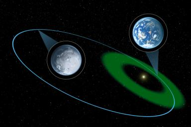 A hypothetical planet is depicted in this artist's concept moving through the habitable zone and then further out into a long, cold winter.