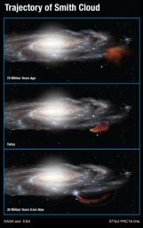 This artist's diagram shows the Smith Cloud as it arcs out of the plane of our Milky Way galaxy, then returning like a boomerang. Hubble's Telescope measurements that it came out of a region near the edge of the galaxy's disk of stars 70 million years ago